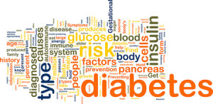 what-causes-type-2-diabetes